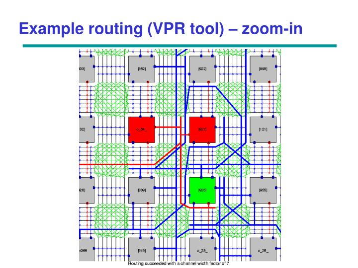 Example routing (VPR tool) – zoom-in