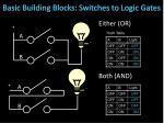 basic building blocks switches to logic gates2