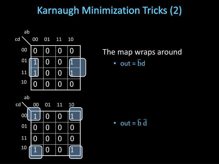 Karnaugh Minimization Tricks (2)