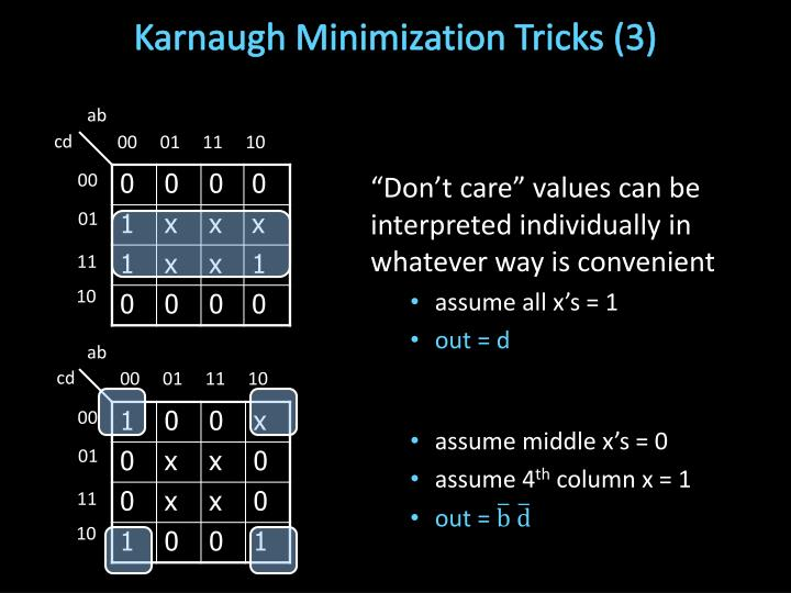 Karnaugh Minimization Tricks (3)