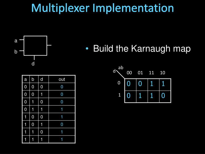 Multiplexer Implementation