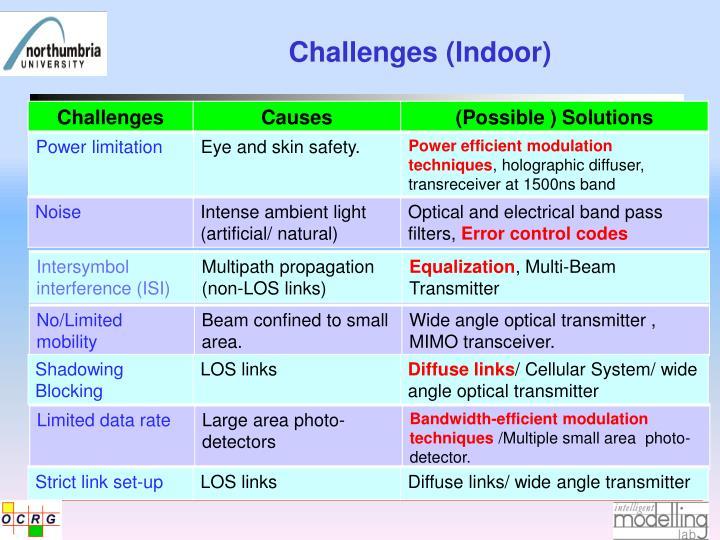 Challenges (Indoor)