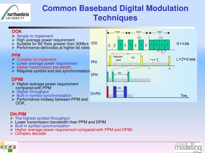 Common Baseband Digital Modulation Techniques