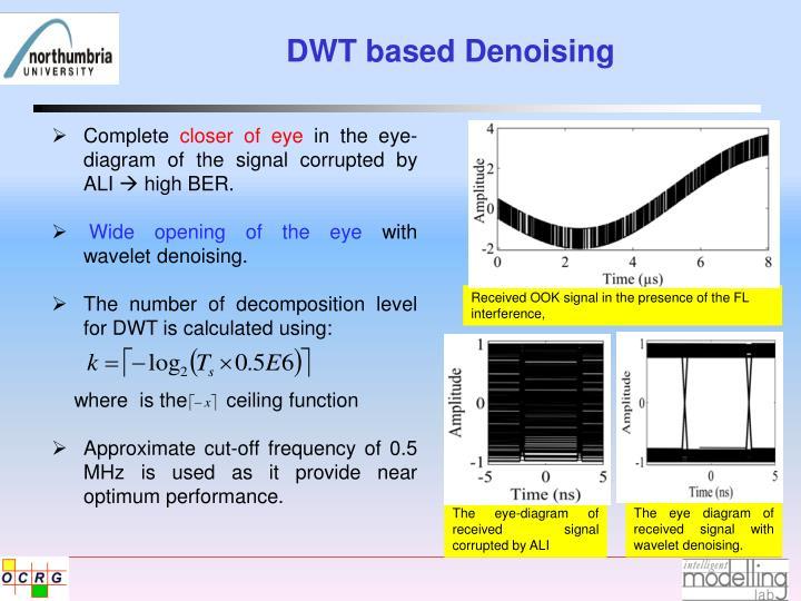 DWT based Denoising