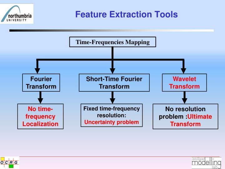 Feature Extraction Tools