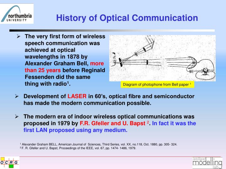 History of optical communication
