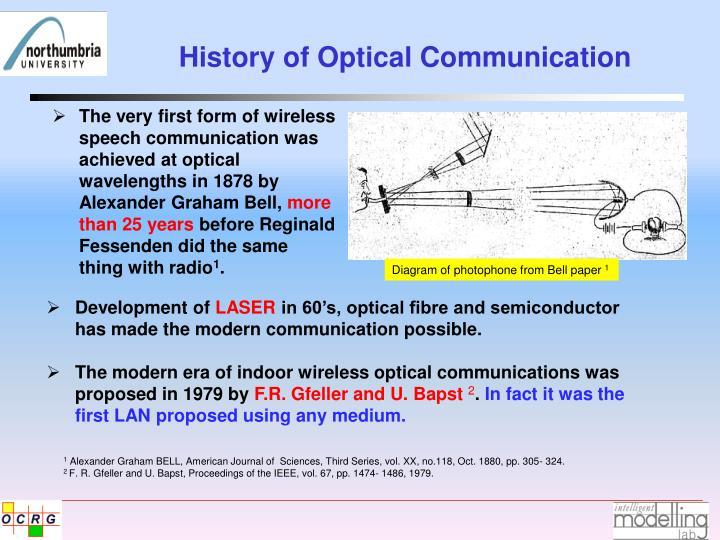 History of Optical Communication