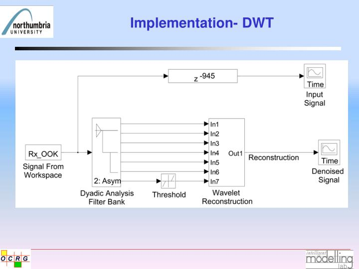 Implementation- DWT