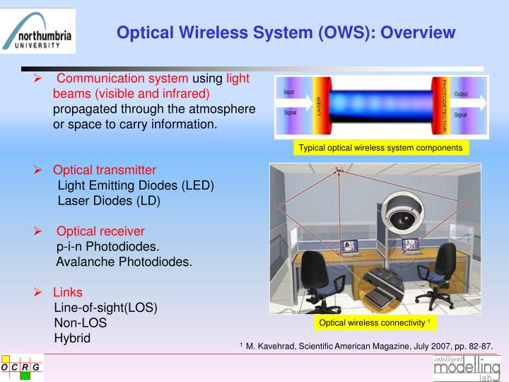 Optical Wireless System (OWS): Overview
