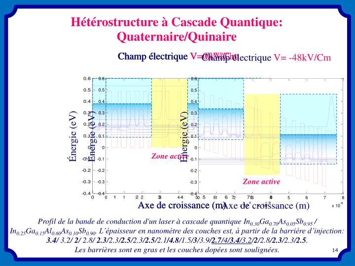 Hétérostructure à Cascade Quantique: