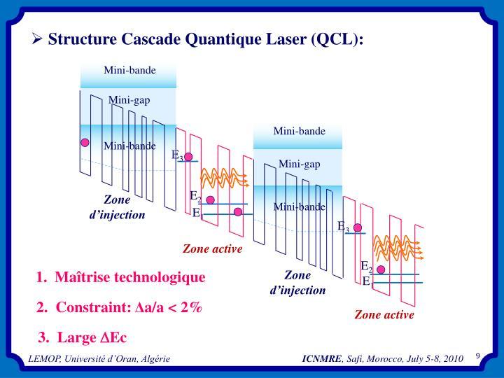 Structure Cascade Quantique Laser