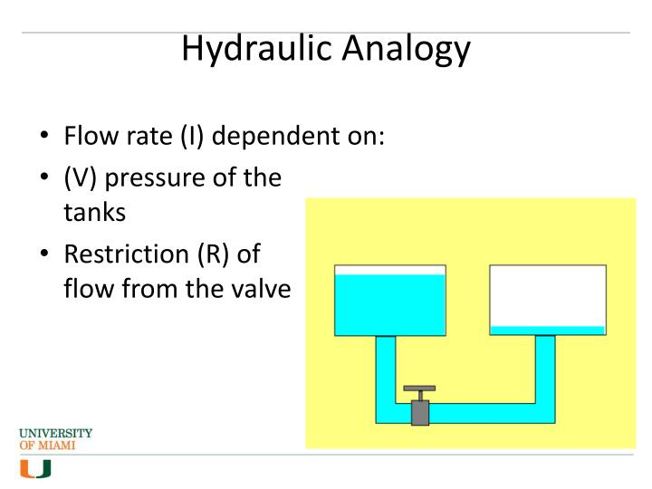 Hydraulic Analogy