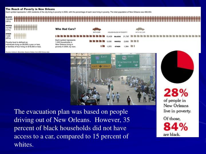 The evacuation plan was based on people driving out of New Orleans.  However, 35 percent of black households did not have access to a car, compared to 15 percent of whites.