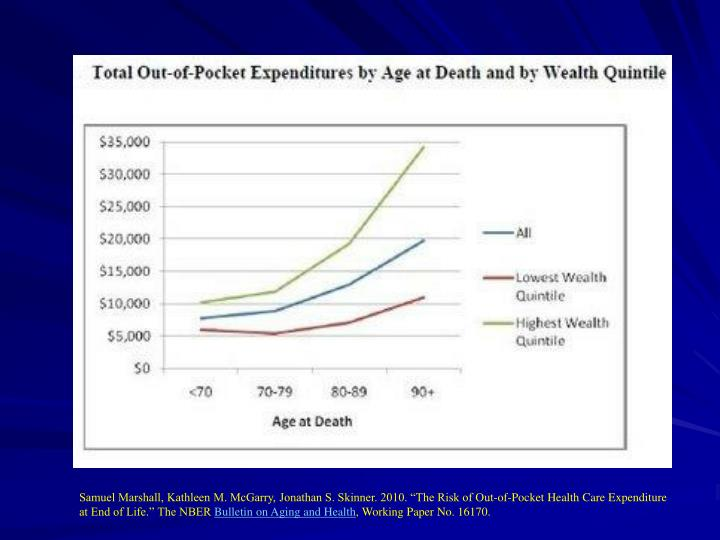 "Samuel Marshall, Kathleen M. McGarry, Jonathan S. Skinner. 2010. ""The Risk of Out-of-Pocket Health Care Expenditure at End of Life."" The NBER"