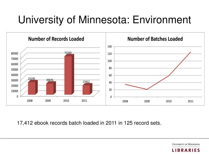 University of Minnesota: Environment