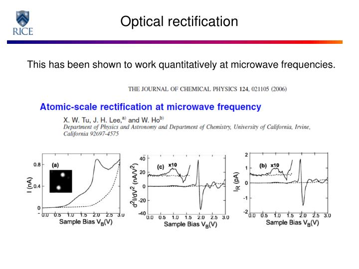 Optical rectification