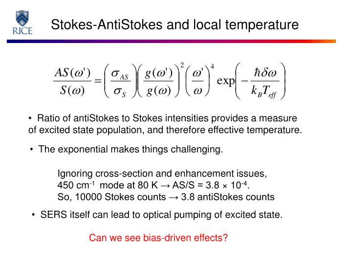 Stokes-
