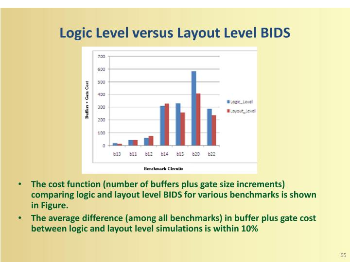 Logic Level versus Layout Level BIDS
