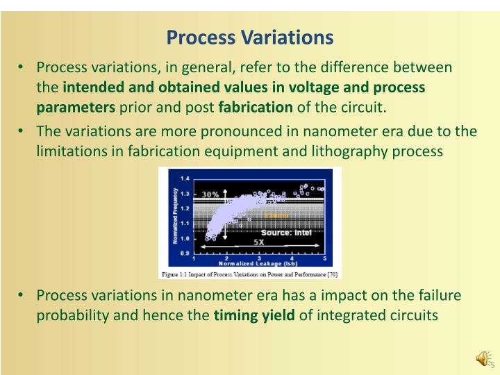 Process Variations