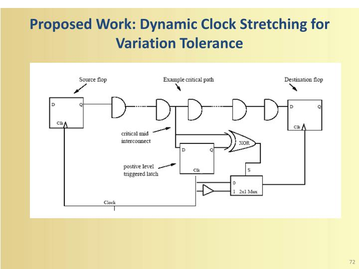 Proposed Work: Dynamic Clock Stretching for Variation Tolerance