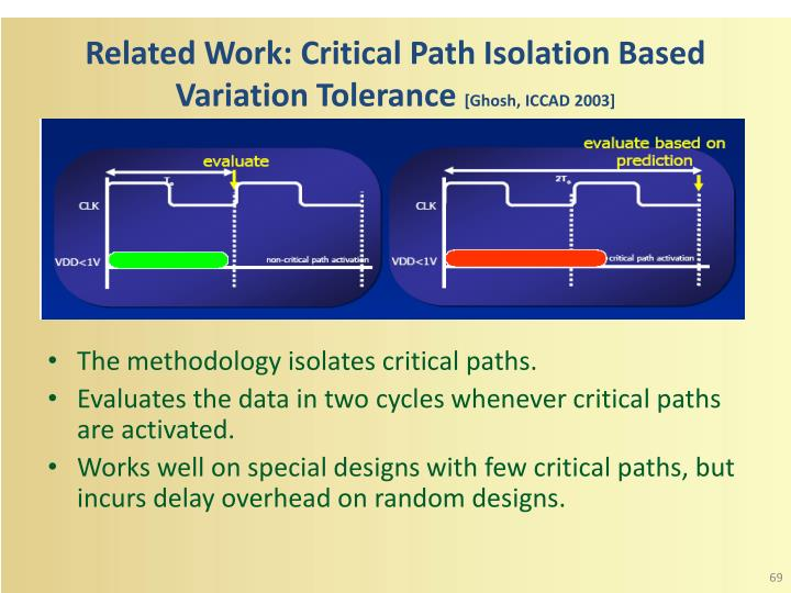 Related Work: Critical Path Isolation Based Variation Tolerance
