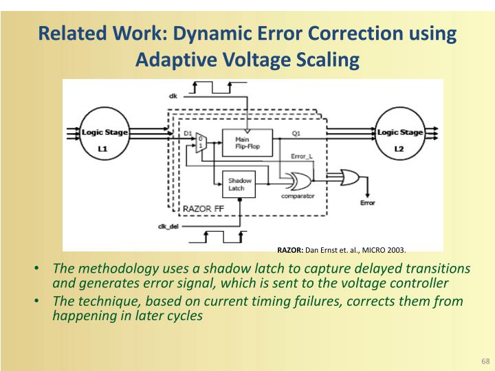 Related Work: Dynamic Error Correction using Adaptive Voltage Scaling
