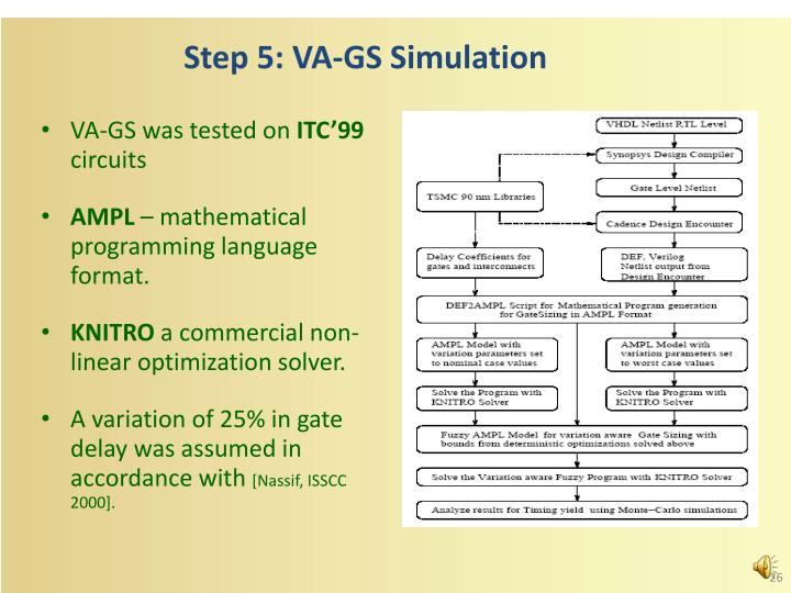 Step 5: VA-GS Simulation