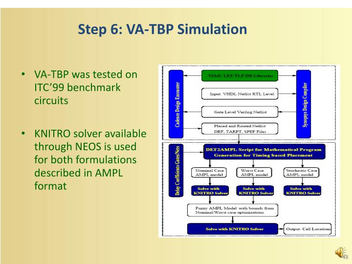 Step 6: VA-TBP Simulation