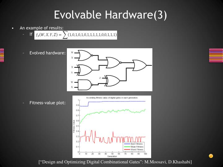 Evolvable Hardware(3)