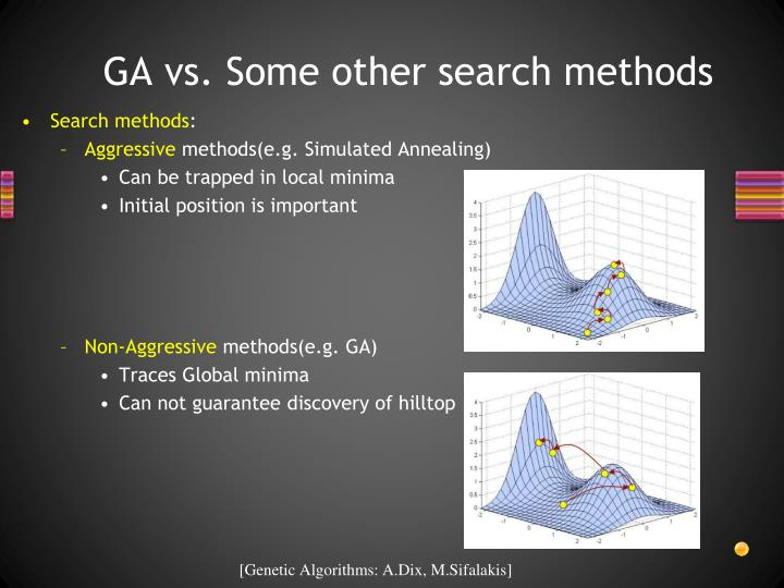 GA vs. Some other search methods