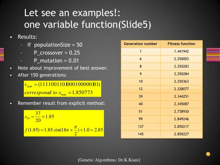 Let see an examples!:      one variable function(Slide5)