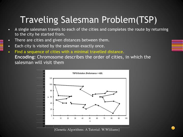 Traveling Salesman Problem(TSP)