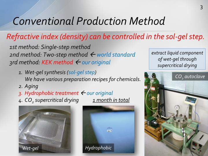 Conventional Production Method