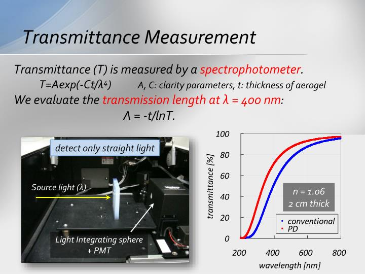 Transmittance Measurement