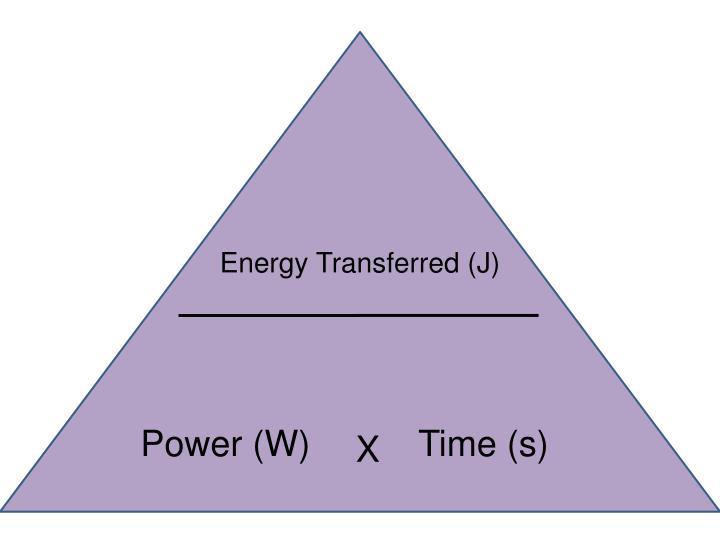 Energy Transferred (J)