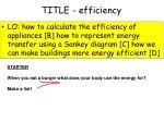 title efficiency