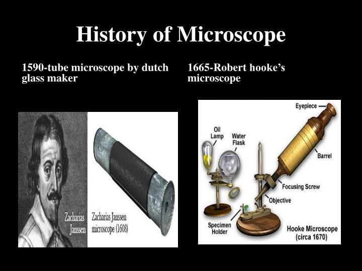 History of Microscope