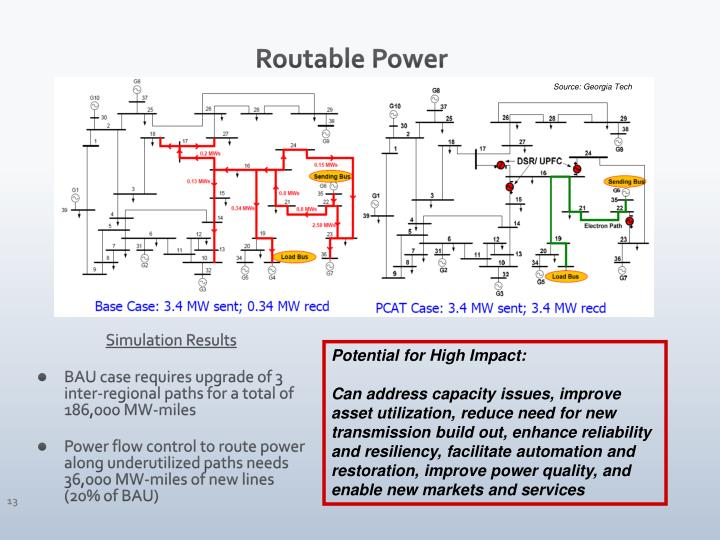 Routable Power