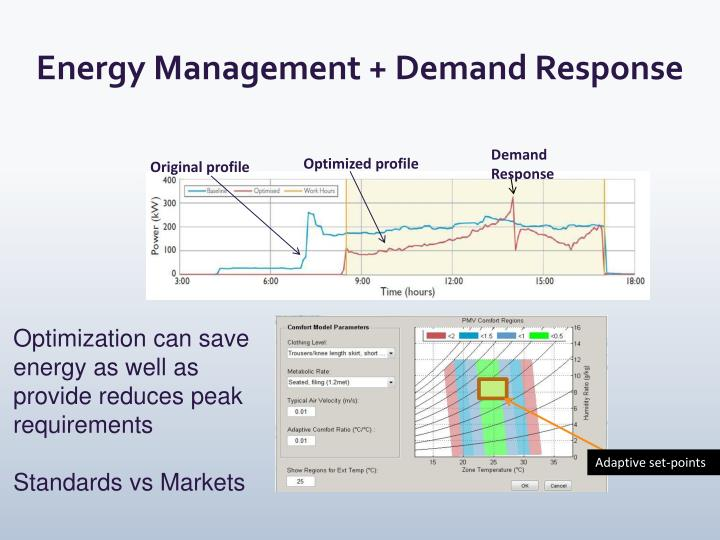 Energy Management + Demand Response