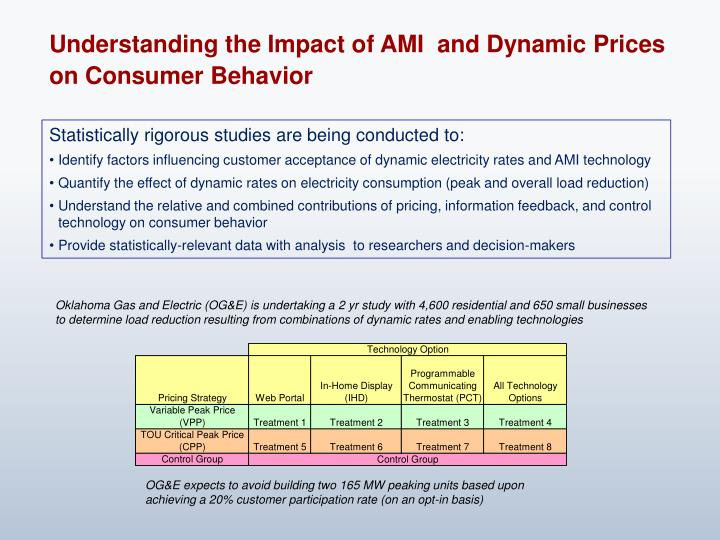 Understanding the Impact of AMI  and Dynamic Prices on Consumer Behavior