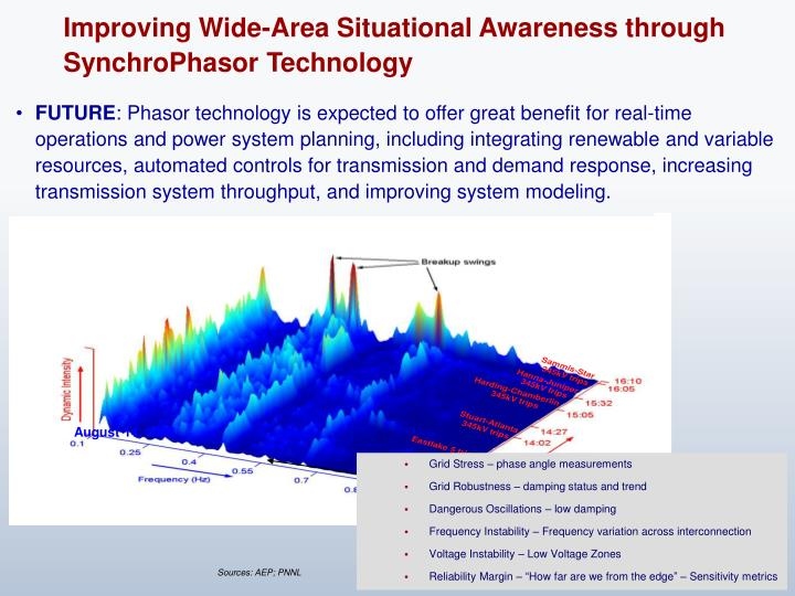 Improving Wide-Area Situational Awareness through