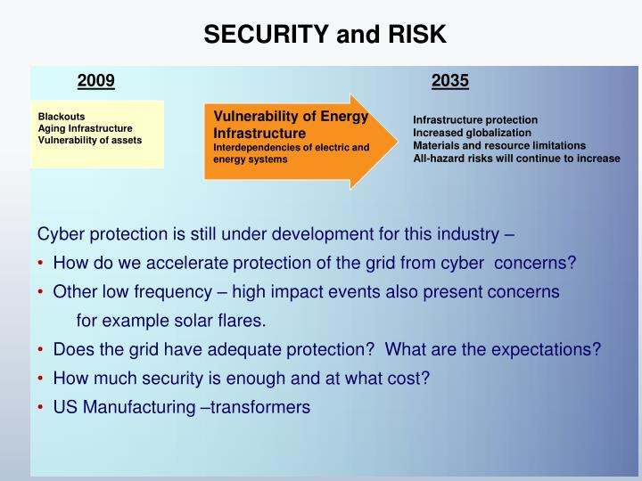 SECURITY and RISK