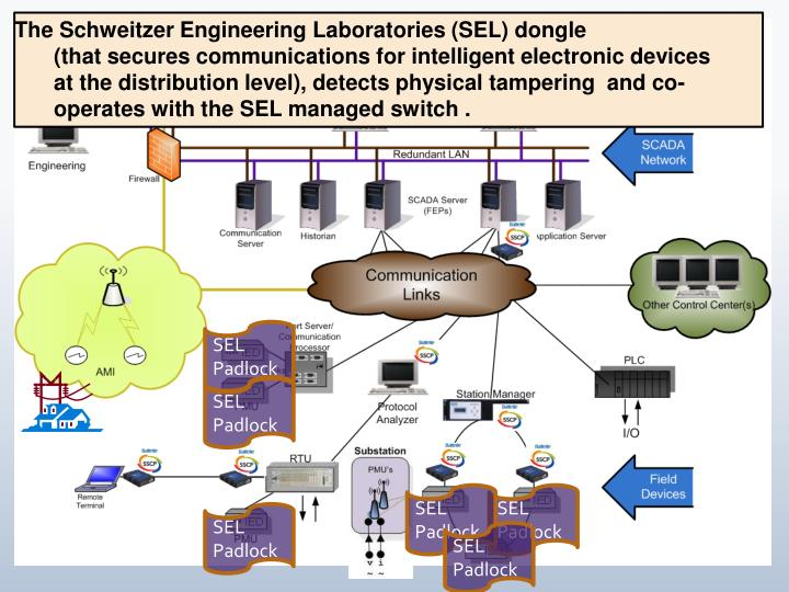 The Schweitzer Engineering Laboratories (SEL) dongle