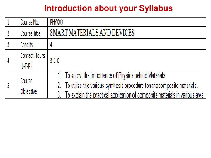 Introduction about your Syllabus
