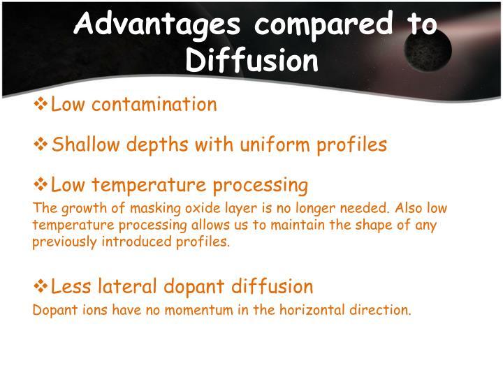 Advantages compared to Diffusion