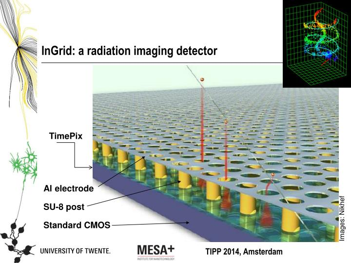 InGrid: a radiation imaging detector