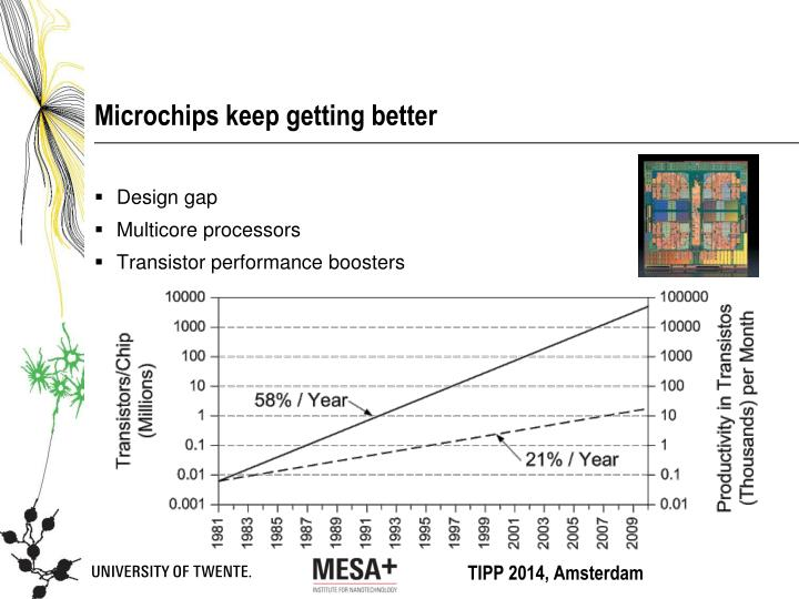 Microchips keep