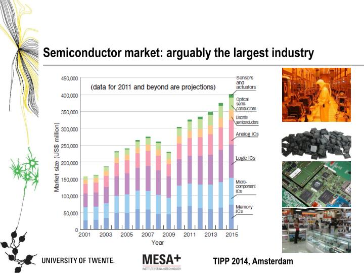 Semiconductor market: arguably the largest industry