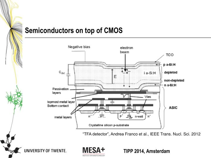 Semiconductors on top of CMOS