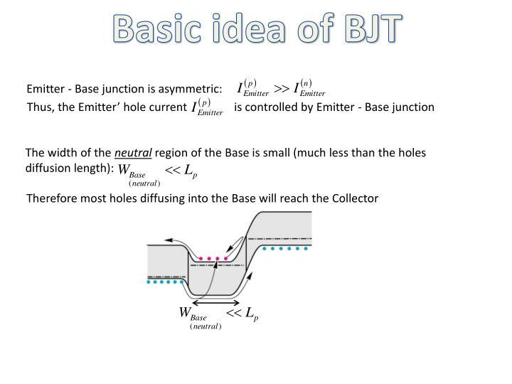 Basic idea of BJT